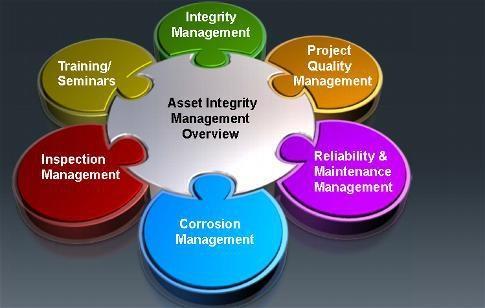 07__gestion integridad activos
